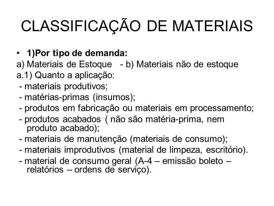 CLASSIFICAÇÃO DE MATERIAIS 1)Por tipo de demanda: a)Materiais de Estoque - b) Materiais não de estoque a.1) Quanto a aplicação: - materiais produtivos