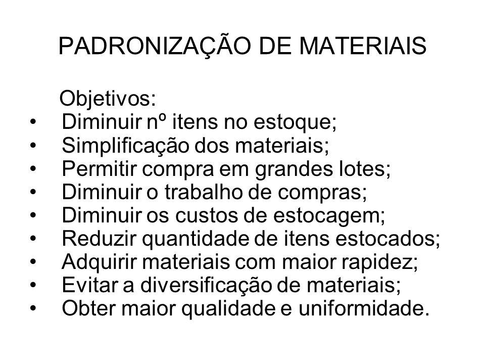 PADRONIZAÇÃO DE MATERIAIS Objetivos: Diminuir nº itens no estoque; Simplificação dos materiais; Permitir compra em grandes lotes; Diminuir o trabalho