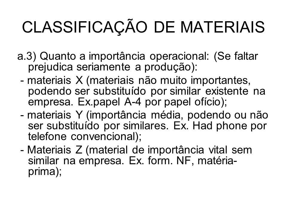 CLASSIFICAÇÃO DE MATERIAIS a.3) Quanto a importância operacional: (Se faltar prejudica seriamente a produção): - materiais X (materiais não muito impo
