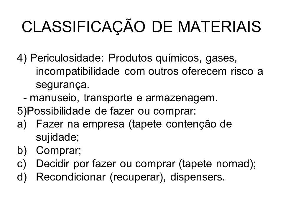 CLASSIFICAÇÃO DE MATERIAIS 4) Periculosidade: Produtos químicos, gases, incompatibilidade com outros oferecem risco a segurança. - manuseio, transport