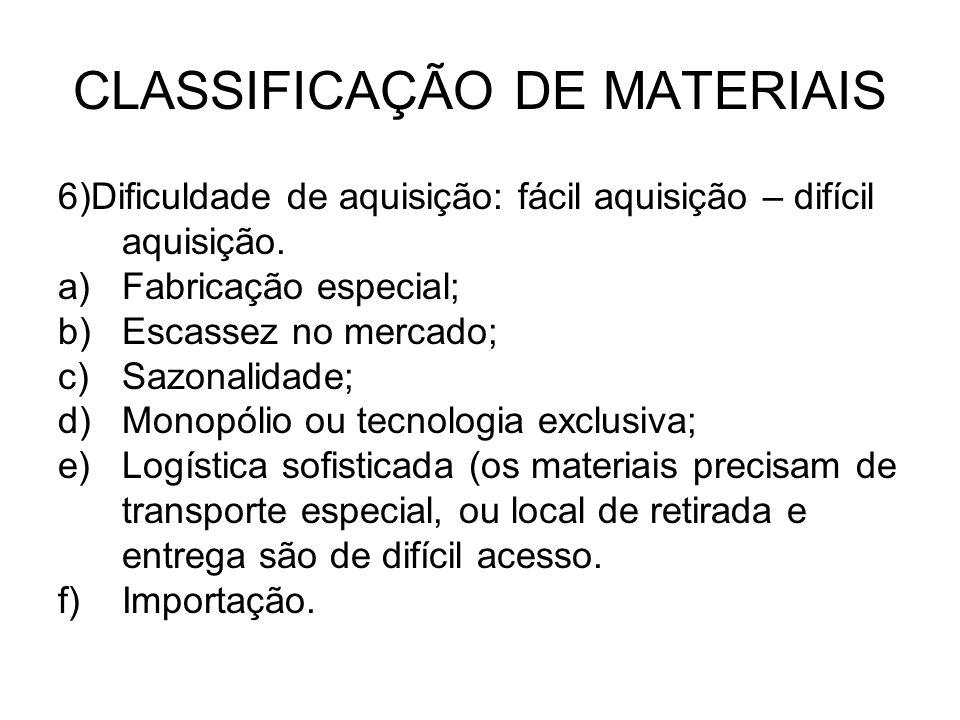 CLASSIFICAÇÃO DE MATERIAIS 6)Dificuldade de aquisição: fácil aquisição – difícil aquisição. a)Fabricação especial; b)Escassez no mercado; c)Sazonalida