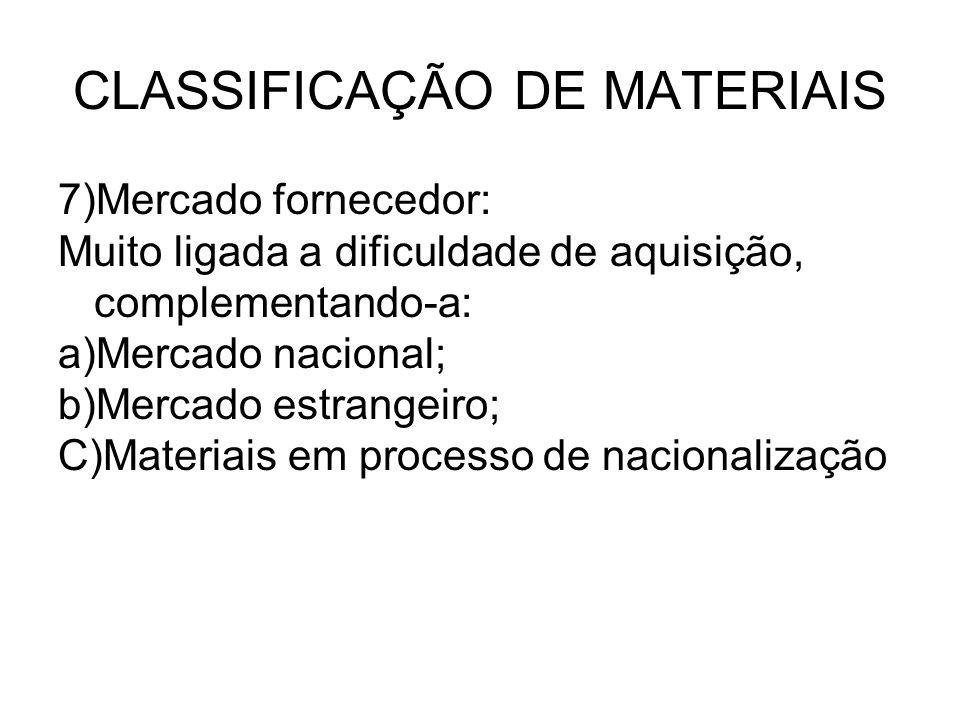CLASSIFICAÇÃO DE MATERIAIS 7)Mercado fornecedor: Muito ligada a dificuldade de aquisição, complementando-a: a)Mercado nacional; b)Mercado estrangeiro;