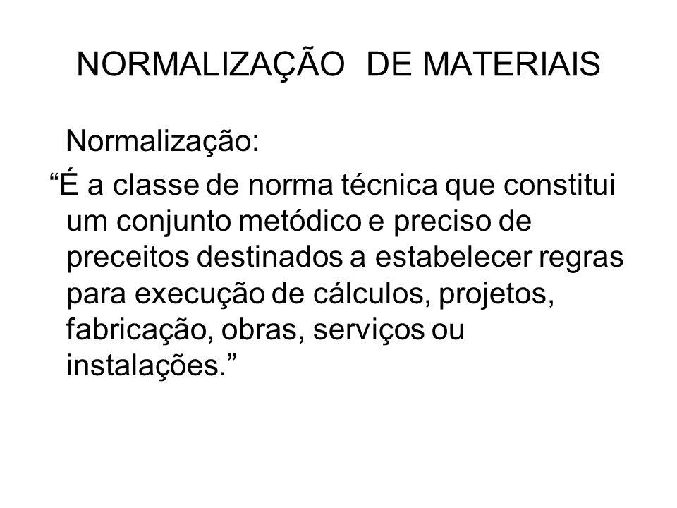 NORMALIZAÇÃO DE MATERIAIS Normalização: É a classe de norma técnica que constitui um conjunto metódico e preciso de preceitos destinados a estabelecer