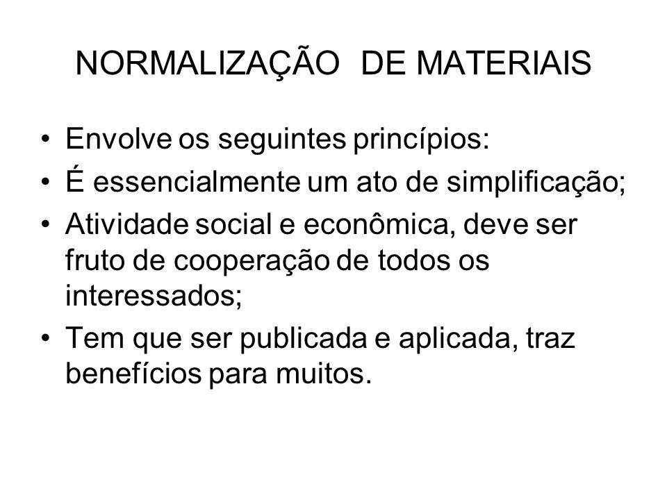 NORMALIZAÇÃO DE MATERIAIS Envolve os seguintes princípios: É essencialmente um ato de simplificação; Atividade social e econômica, deve ser fruto de c