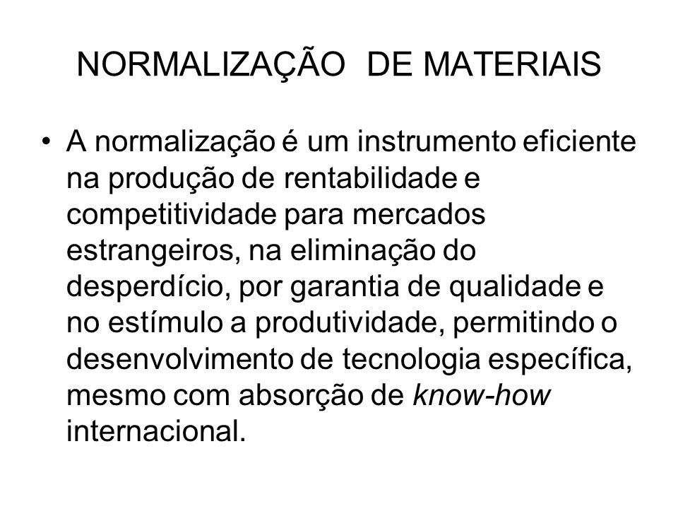 NORMALIZAÇÃO DE MATERIAIS A normalização é um instrumento eficiente na produção de rentabilidade e competitividade para mercados estrangeiros, na elim