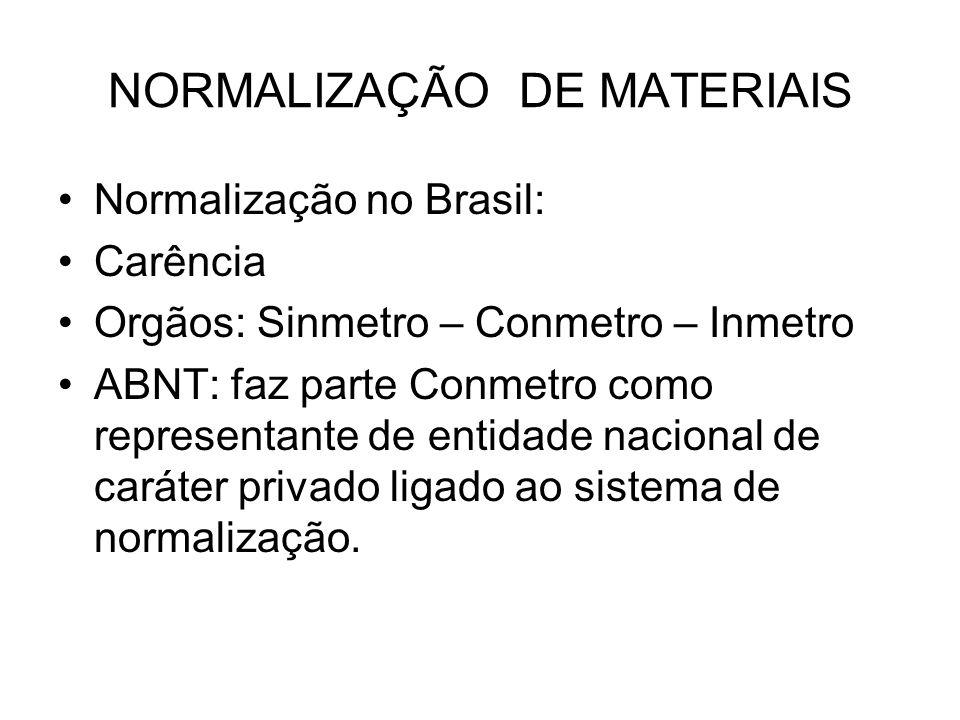 NORMALIZAÇÃO DE MATERIAIS Normalização no Brasil: Carência Orgãos: Sinmetro – Conmetro – Inmetro ABNT: faz parte Conmetro como representante de entida