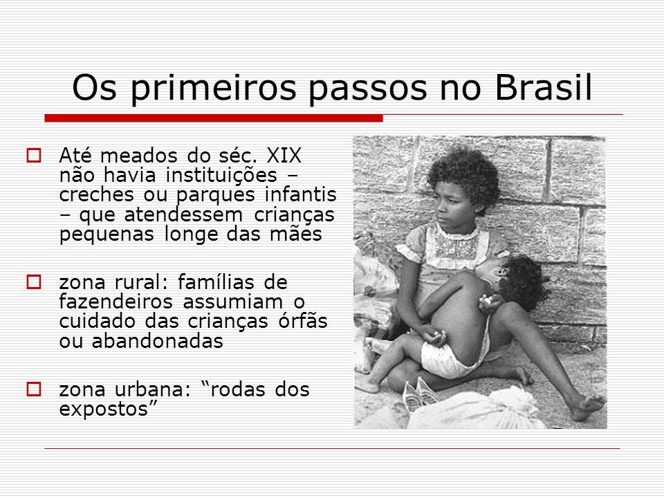 Os primeiros passos no Brasil Até meados do séc. XIX não havia instituições – creches ou parques infantis – que atendessem crianças pequenas longe das