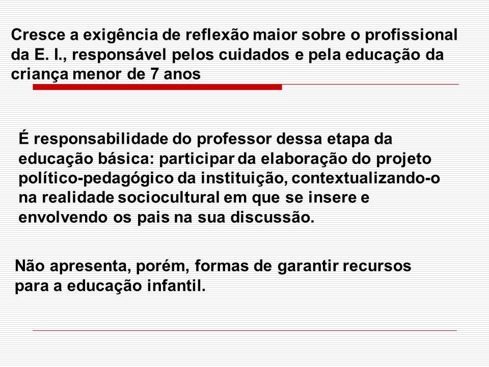 É responsabilidade do professor dessa etapa da educação básica: participar da elaboração do projeto político-pedagógico da instituição, contextualizan