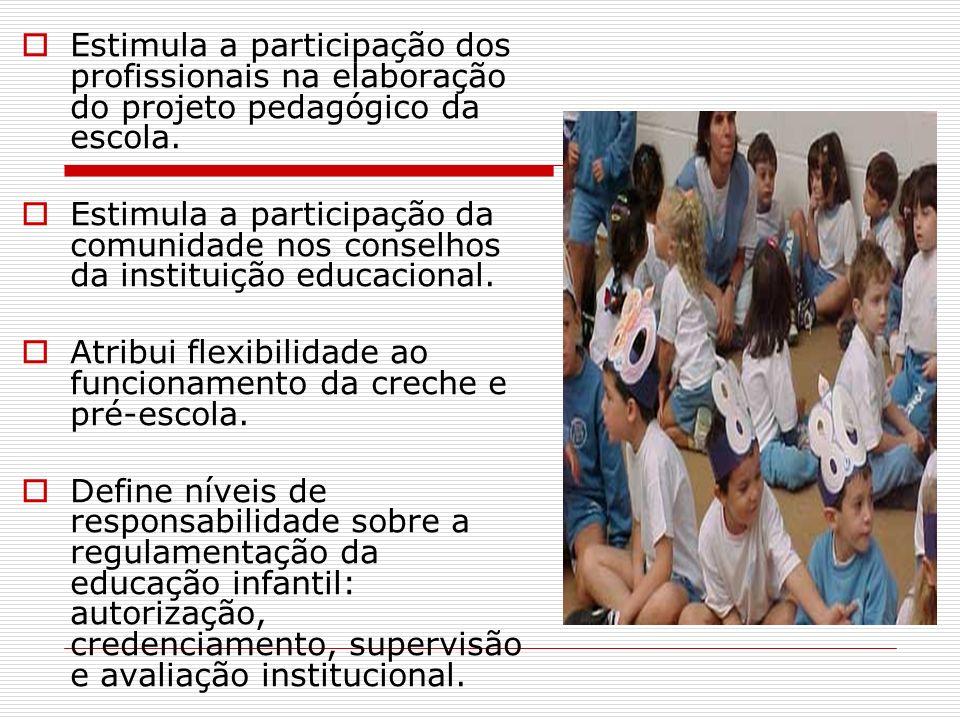 Estimula a participação dos profissionais na elaboração do projeto pedagógico da escola. Estimula a participação da comunidade nos conselhos da instit
