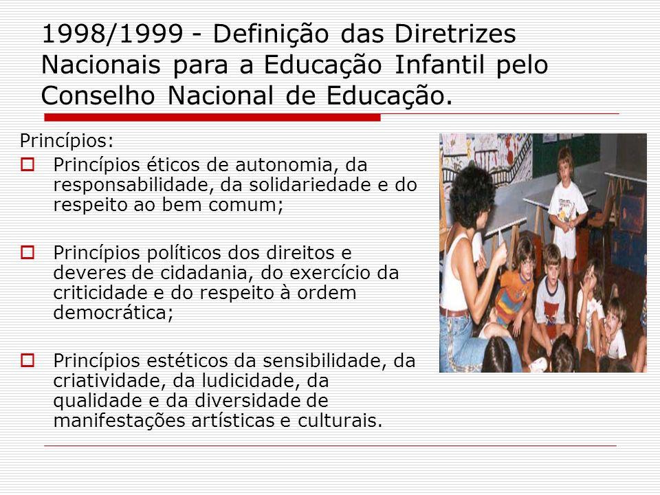 Princípios: Princípios éticos de autonomia, da responsabilidade, da solidariedade e do respeito ao bem comum; Princípios políticos dos direitos e deve