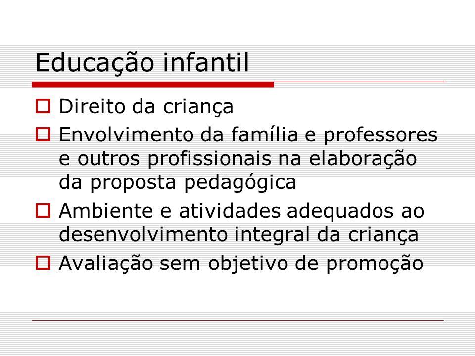 Educação infantil Direito da criança Envolvimento da família e professores e outros profissionais na elaboração da proposta pedagógica Ambiente e ativ