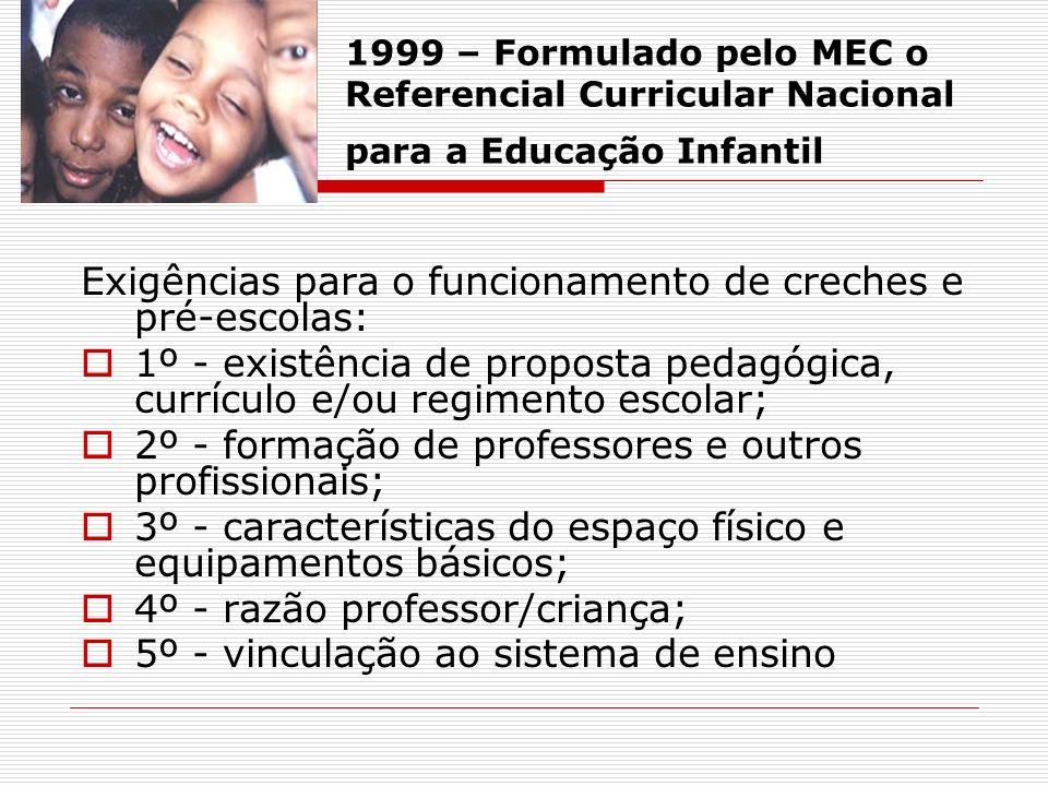 1999 – Formulado pelo MEC o Referencial Curricular Nacional para a Educação Infantil Exigências para o funcionamento de creches e pré-escolas: 1º - ex