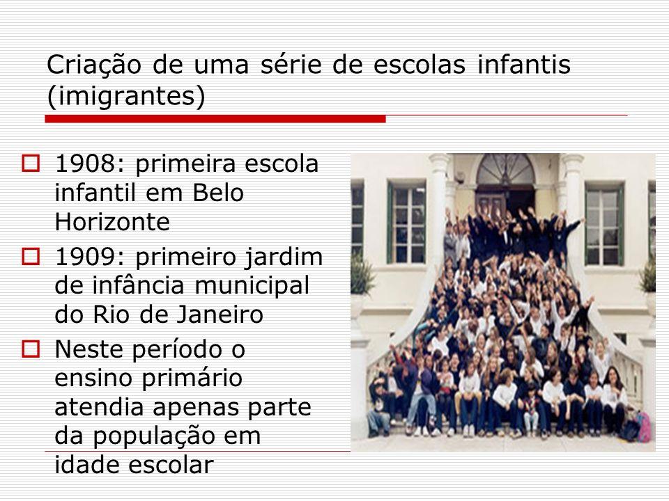 Criação de uma série de escolas infantis (imigrantes) 1908: primeira escola infantil em Belo Horizonte 1909: primeiro jardim de infância municipal do