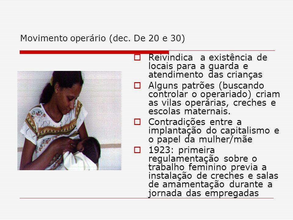 1922- ocorre no Rio de Janeiro o Primeiro Congresso Brasileiro de Proteção à Infância Temas discutidos: a educação moral e higiênica o aprimoramento da raça papel da mulher como cuidadora