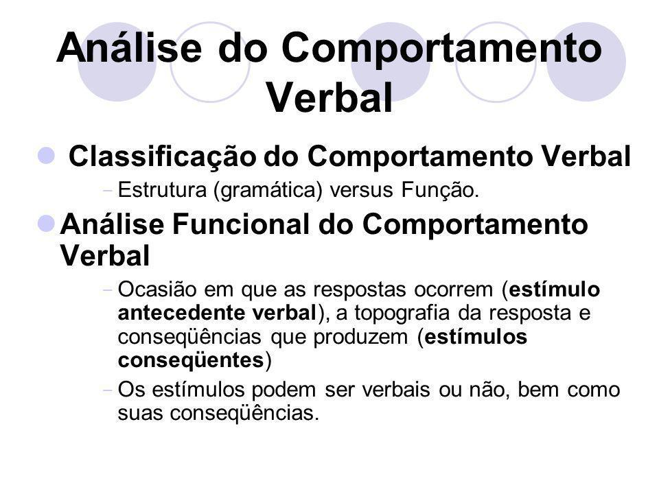 Análise do Comportamento Verbal Classificação do Comportamento Verbal  Estrutura (gramática) versus Função. Análise Funcional do Comportamento Verbal