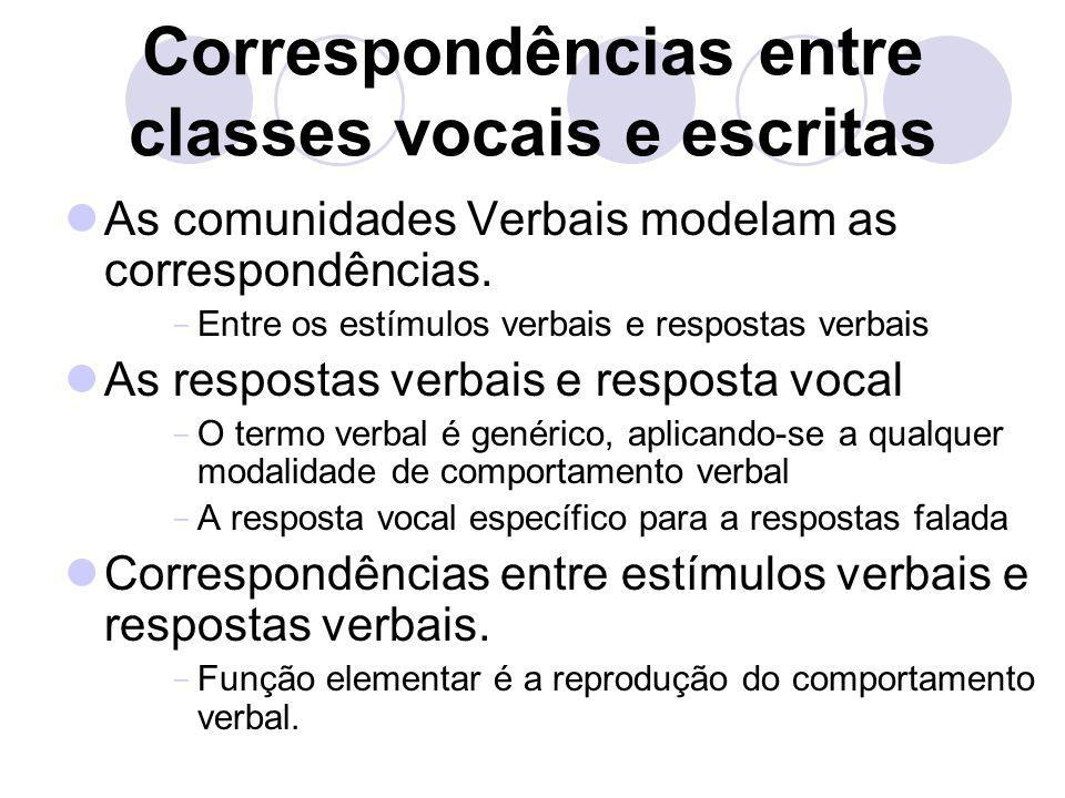 Correspondências entre classes vocais e escritas As comunidades Verbais modelam as correspondências.  Entre os estímulos verbais e respostas verbais