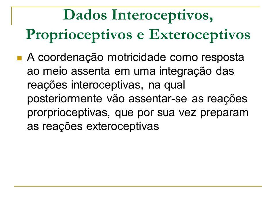 Dados Interoceptivos, Proprioceptivos e Exteroceptivos A coordenação motricidade como resposta ao meio assenta em uma integração das reações interoceptivas, na qual posteriormente vão assentar-se as reações prorprioceptivas, que por sua vez preparam as reações exteroceptivas