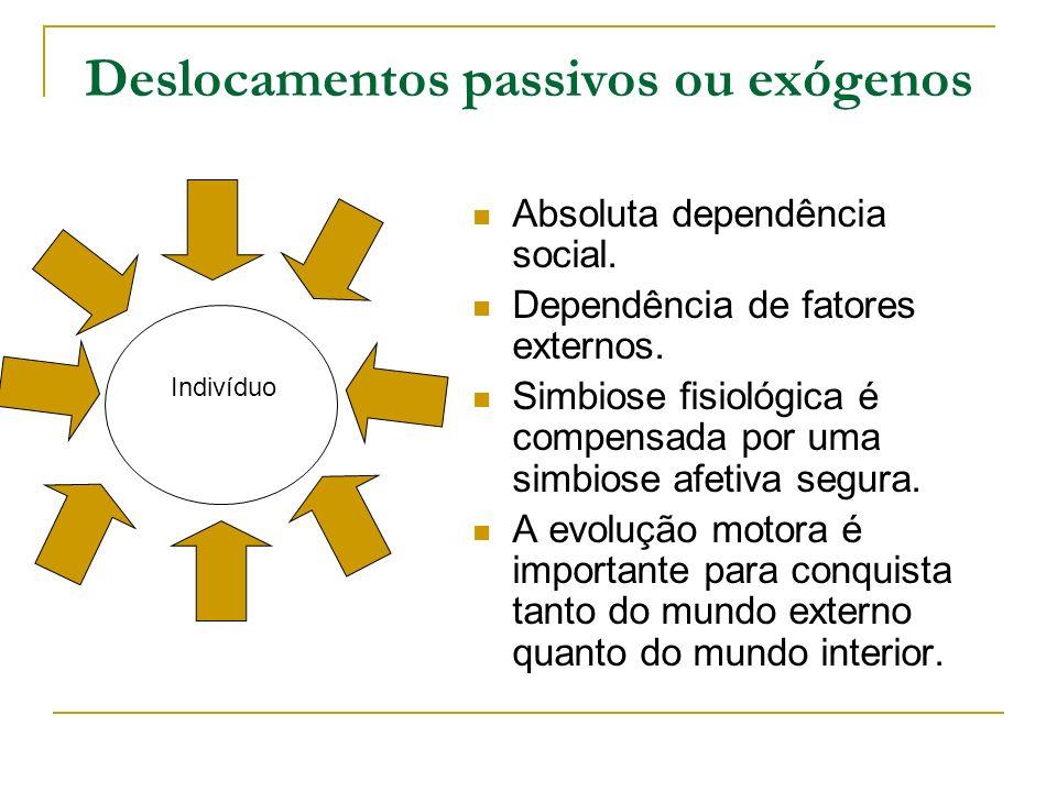 Deslocamentos passivos ou exógenos Absoluta dependência social.