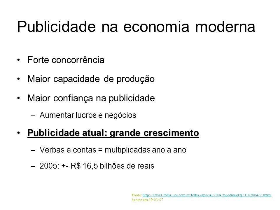 Publicidade na economia moderna Forte concorrência Maior capacidade de produção Maior confiança na publicidade –Aumentar lucros e negócios Publicidade