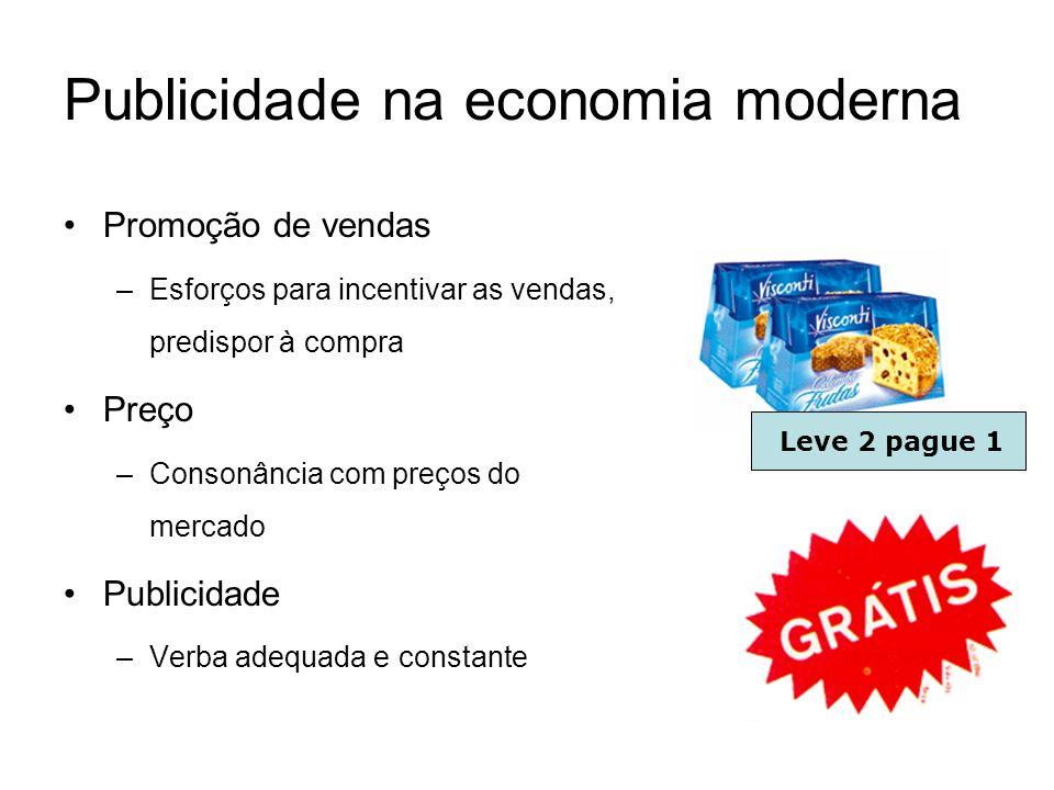 Publicidade na economia moderna Promoção de vendas –Esforços para incentivar as vendas, predispor à compra Preço –Consonância com preços do mercado Pu