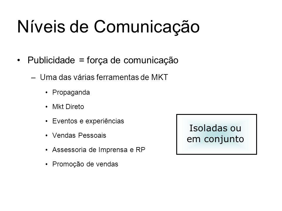 Níveis de Comunicação Publicidade = força de comunicação –Uma das várias ferramentas de MKT Propaganda Mkt Direto Eventos e experiências Vendas Pessoa