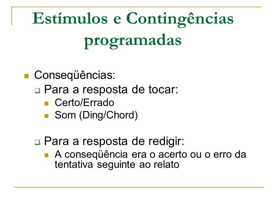 Estímulos e Contingências programadas Conseqüências: Para a resposta de tocar: Certo/Errado Som (Ding/Chord) Para a resposta de redigir: A conseqüênci