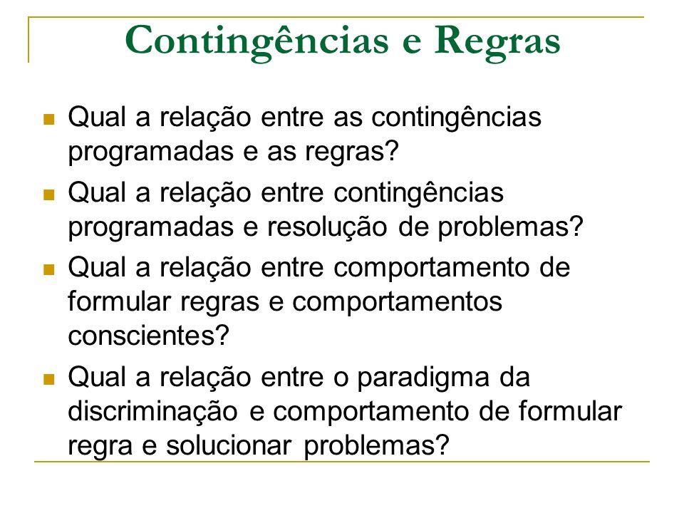 Contingências e Regras Qual a relação entre as contingências programadas e as regras? Qual a relação entre contingências programadas e resolução de pr