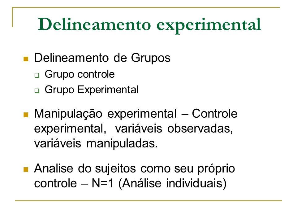 Delineamento experimental Delineamento de Grupos Grupo controle Grupo Experimental Manipulação experimental – Controle experimental, variáveis observa