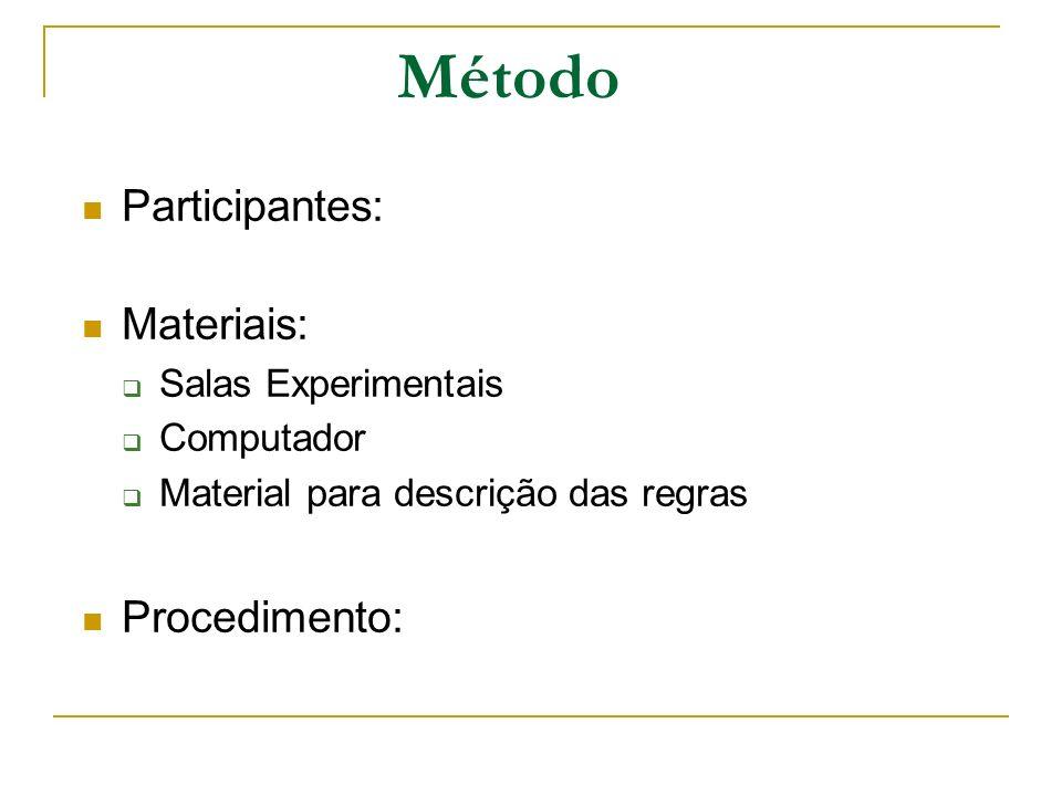 Critérios Programados Critério de encerramento: Trinta tentativas 60 segundos Tentativas para o relato: 1 3 5 10 15 20 25 30 Critério de resolução de problemas: 10 acertos consecutivos Critério par formulação da regra: Descrição da contingência programada