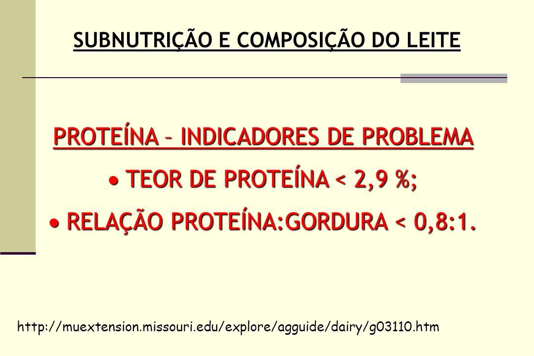 SUBNUTRIÇÃO E COMPOSIÇÃO DO LEITE http://muextension.missouri.edu/explore/agguide/dairy/g03110.htm PROTEÍNA – INDICADORES DE PROBLEMA TEOR DE PROTEÍNA < 2,9 %; TEOR DE PROTEÍNA < 2,9 %; RELAÇÃO PROTEÍNA:GORDURA < 0,8:1.