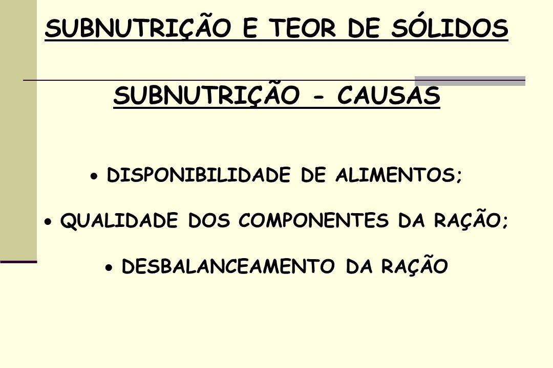 SUBNUTRIÇÃO E TEOR DE SÓLIDOS SUBNUTRIÇÃO - CAUSAS DISPONIBILIDADE DE ALIMENTOS; DISPONIBILIDADE DE ALIMENTOS; QUALIDADE DOS COMPONENTES DA RAÇÃO; QUALIDADE DOS COMPONENTES DA RAÇÃO; DESBALANCEAMENTO DA RAÇÃO DESBALANCEAMENTO DA RAÇÃO