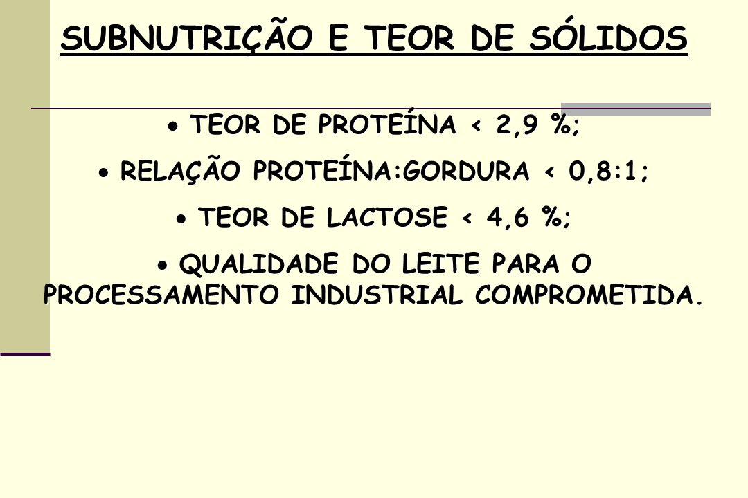 SUBNUTRIÇÃO E TEOR DE SÓLIDOS TEOR DE PROTEÍNA < 2,9 %; TEOR DE PROTEÍNA < 2,9 %; RELAÇÃO PROTEÍNA:GORDURA < 0,8:1; RELAÇÃO PROTEÍNA:GORDURA < 0,8:1;