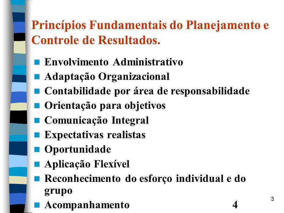 Princípios Fundamentais do Planejamento e Controle de Resultados. Envolvimento Administrativo Adaptação Organizacional Contabilidade por área de respo