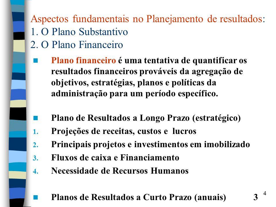 Aspectos fundamentais no Planejamento de resultados: 1. O Plano Substantivo 2. O Plano Financeiro Plano financeiro é uma tentativa de quantificar os r