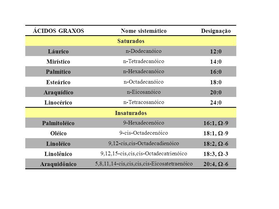 ÁCIDOS GRAXOSNome sistemáticoDesignação Saturados Láurico n-Dodecanóico 12:0 Mirístico n-Tetradecanóico 14:0 Palmítico n-Hexadecanóico 16:0 Esteárico n-Octadecanóico 18:0 Araquídico n-Eicosanóico 20:0 Linocérico n-Tetracosanóico 24:0 Insaturados Palmitoléico 9-Hexadecenóico 16:1, -9 Oléico 9-cis-Octadecenóico 18:1, -9 Linoléico 9,12-cis,cis-Octadecadienóico 18:2, -6 Linolênico 9,12,15-cis,cis,cis-Octadecatrienóico 18:3, -3 Araquidônico 5,8,11,14-cis,cis,cis,cis-Eicosatetraenóico 20:4, -6