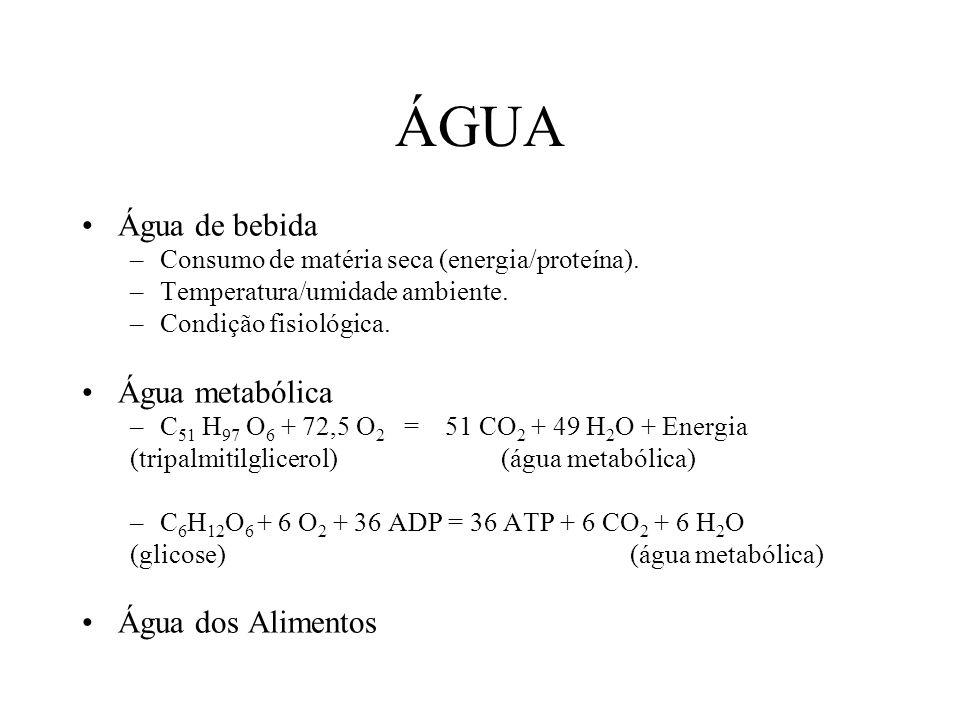 ÁGUA Água de bebida –Consumo de matéria seca (energia/proteína). –Temperatura/umidade ambiente. –Condição fisiológica. Água metabólica –C 51 H 97 O 6
