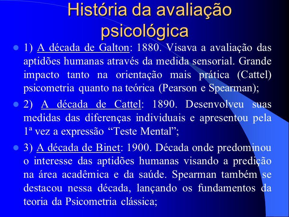 4) Era dos testes de inteligência: 1910-1930.