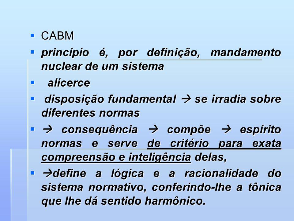 CABM CABM princípio é, por definição, mandamento nuclear de um sistema princípio é, por definição, mandamento nuclear de um sistema alicerce alicerce