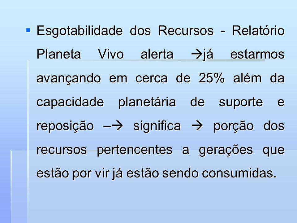 Esgotabilidade dos Recursos - Relatório Planeta Vivo alerta já estarmos avançando em cerca de 25% além da capacidade planetária de suporte e reposição