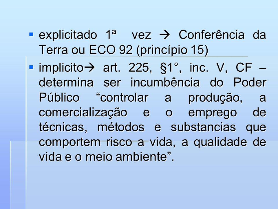 explicitado 1ª vez Conferência da Terra ou ECO 92 (princípio 15) explicitado 1ª vez Conferência da Terra ou ECO 92 (princípio 15) implicito art. 225,