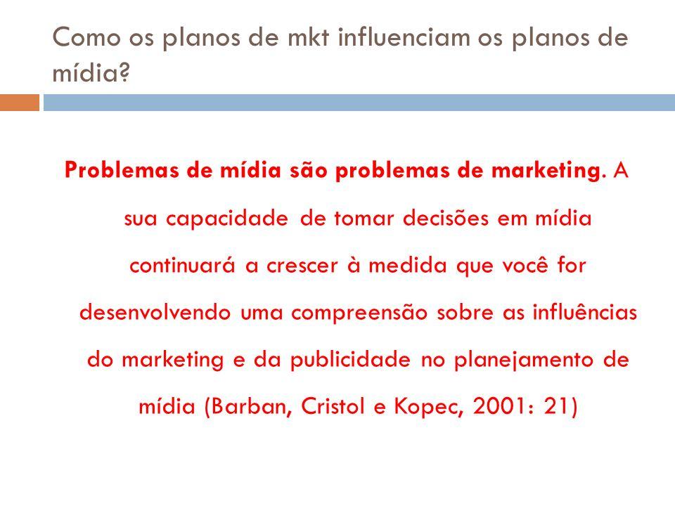 Como os planos de mkt influenciam os planos de mídia? Problemas de mídia são problemas de marketing. A sua capacidade de tomar decisões em mídia conti