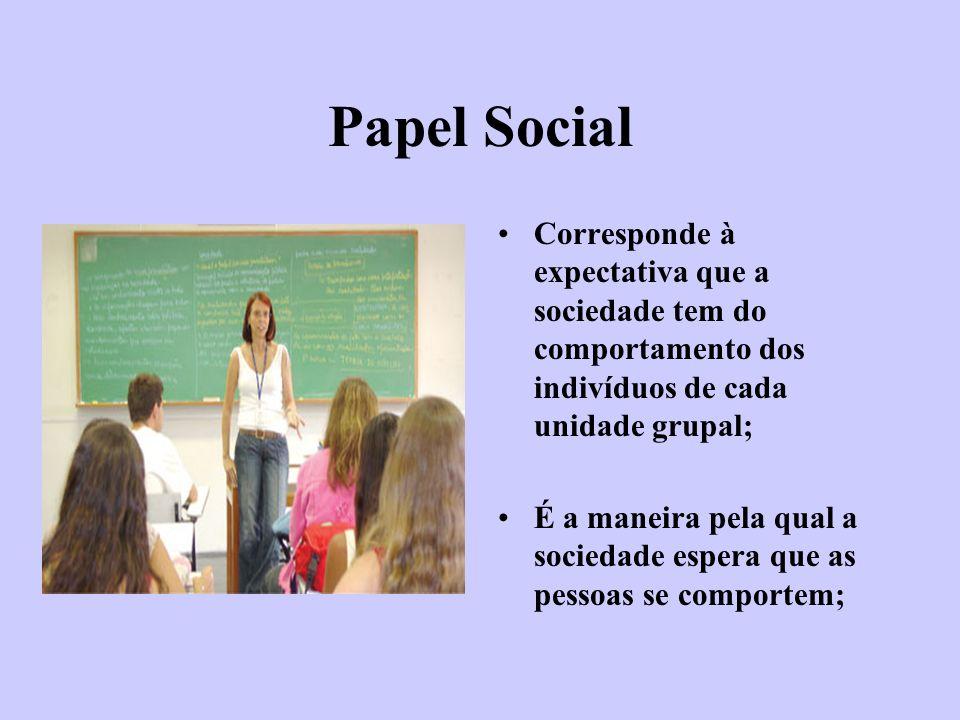 Papel Social Corresponde à expectativa que a sociedade tem do comportamento dos indivíduos de cada unidade grupal; É a maneira pela qual a sociedade e