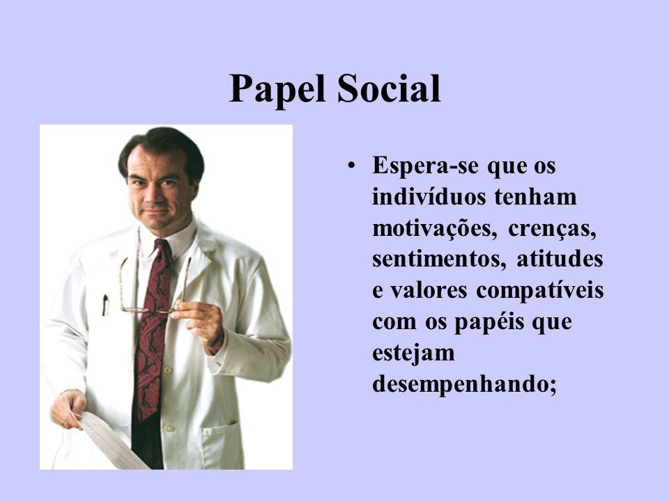 Papel Social Espera-se que os indivíduos tenham motivações, crenças, sentimentos, atitudes e valores compatíveis com os papéis que estejam desempenhan