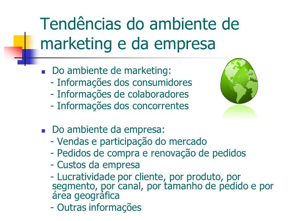 Tendências do ambiente de marketing e da empresa Do ambiente de marketing: - Informações dos consumidores - Informações de colaboradores - Informações