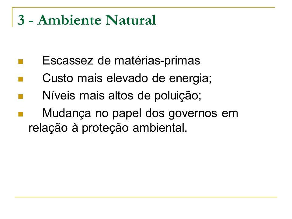 3 - Ambiente Natural Escassez de matérias-primas Custo mais elevado de energia; Níveis mais altos de poluição; Mudança no papel dos governos em relaçã