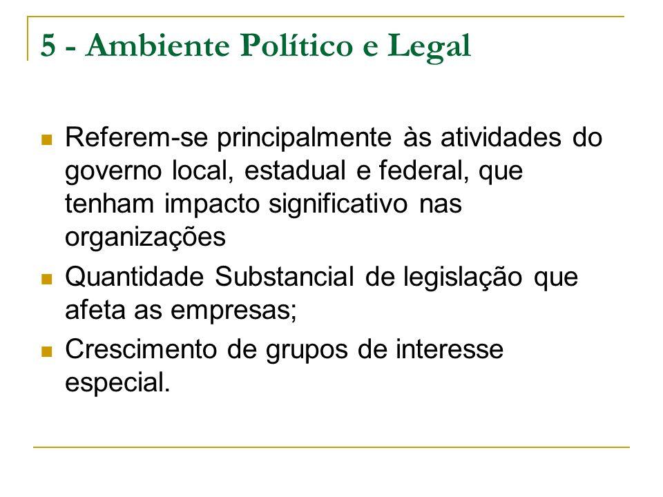 5 - Ambiente Político e Legal Referem-se principalmente às atividades do governo local, estadual e federal, que tenham impacto significativo nas organ