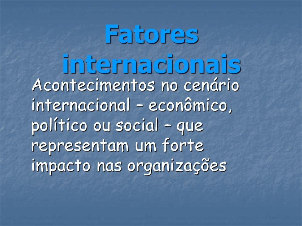 Fatores internacionais Acontecimentos no cenário internacional – econômico, político ou social – que representam um forte impacto nas organizações