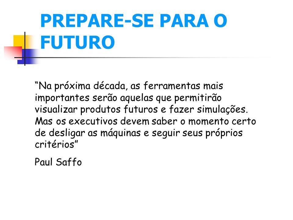 PREPARE-SE PARA O FUTURO Na próxima década, as ferramentas mais importantes serão aquelas que permitirão visualizar produtos futuros e fazer simulaçõe