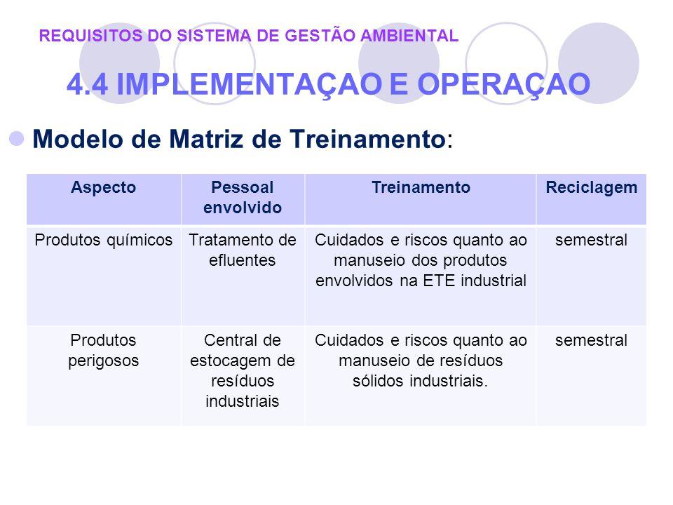 Modelo de Matriz de Treinamento: REQUISITOS DO SISTEMA DE GESTÃO AMBIENTAL 4.4 IMPLEMENTAÇAO E OPERAÇAO AspectoPessoal envolvido TreinamentoReciclagem