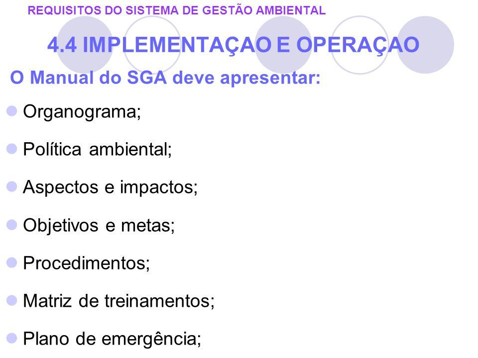 O Manual do SGA deve apresentar: Organograma; Política ambiental; Aspectos e impactos; Objetivos e metas; Procedimentos; Matriz de treinamentos; Plano